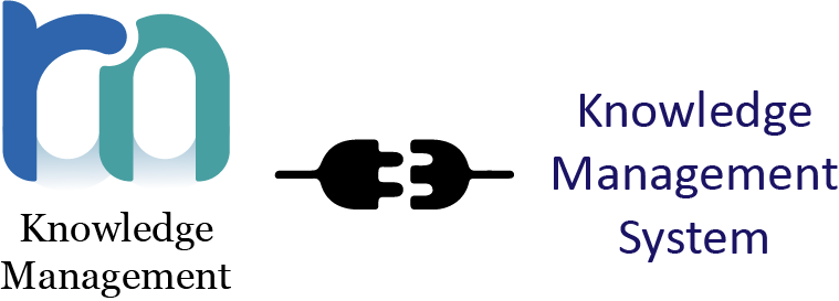 matteroom, knowledge management
