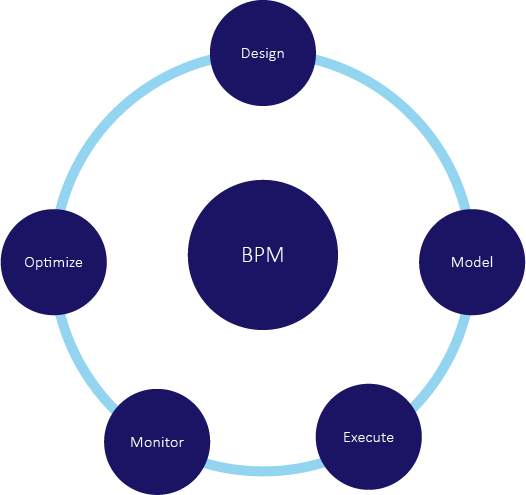 matteroom, knowledge management, bpm