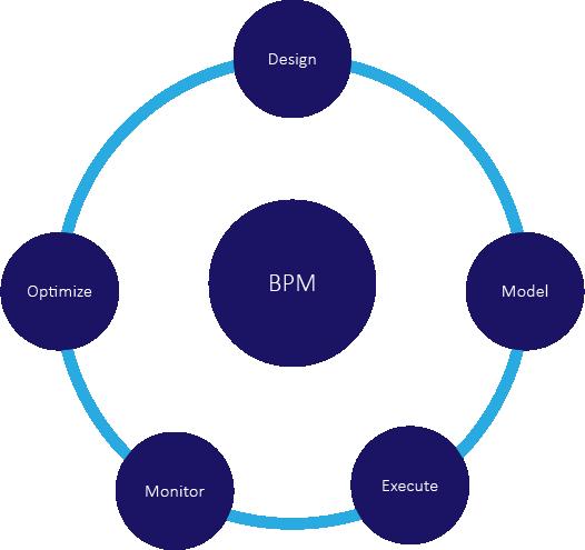 matteroom, knowledge management, bpm